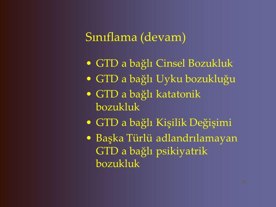 Sınıflama KOGNİTİF BOZUKLUKLAR GTD a bağlı Delirium GTD a bağlı Demans GTD a bağlı Amnestik Bozukluk GTD a bağlı Psikotik bozukluk GTD a bağlı Duygudurum bozukluğu GTD a bağlı Anksiyete Bozukluğu 34