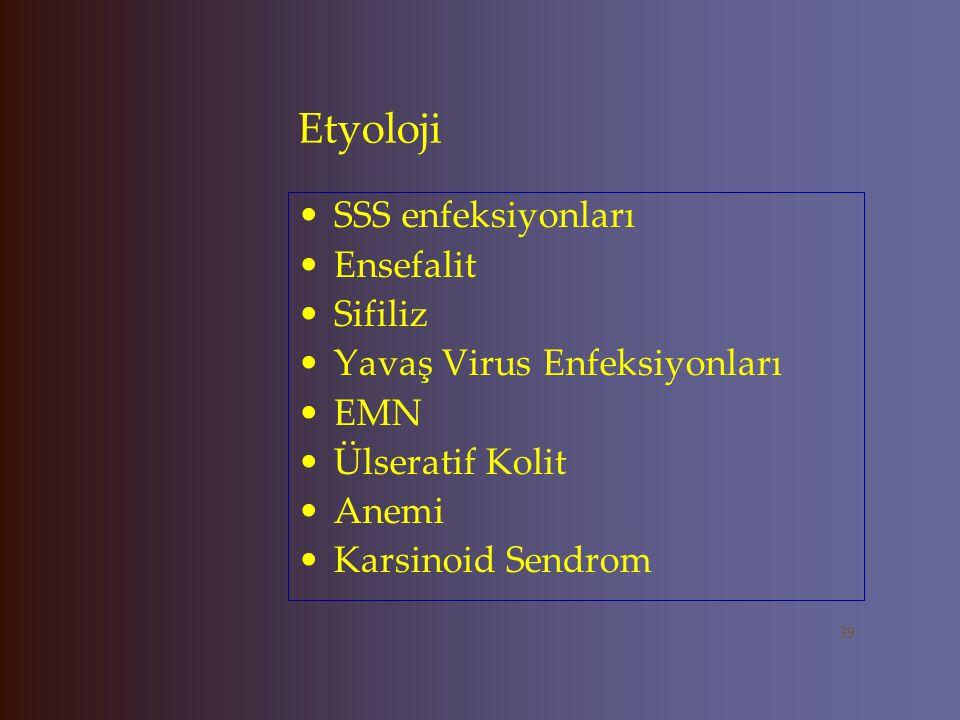 Etyoloji Porfiri SLE Kafa Travması Antikolinerjik İlaçlar Steroidler Amfetamin Kokain Halusinojenler 38
