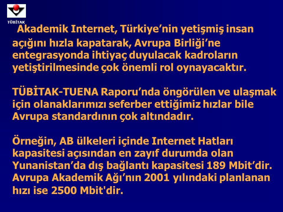 TÜBİTAK Akademik Internet, Türkiye'nin yetişmiş insan açığını hızla kapatarak, Avrupa Birliği'ne entegrasyonda ihtiyaç duyulacak kadroların yetiştirilmesinde çok önemli rol oynayacaktır.