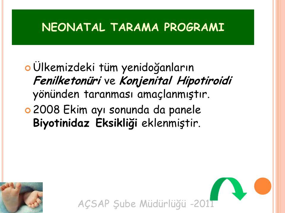 AÇSAP Şube Müdürlüğü -2011 Ülkemizdeki tüm yenidoğanların Fenilketonüri ve Konjenital Hipotiroidi yönünden taranması amaçlanmıştır. 2008 Ekim ayı sonu