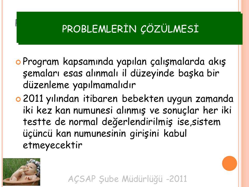 AÇSAP Şube Müdürlüğü -2011 PROBLEMLERİN ÇÖZÜLMESİ Program kapsamında yapılan çalışmalarda akış şemaları esas alınmalı il düzeyinde başka bir düzenleme
