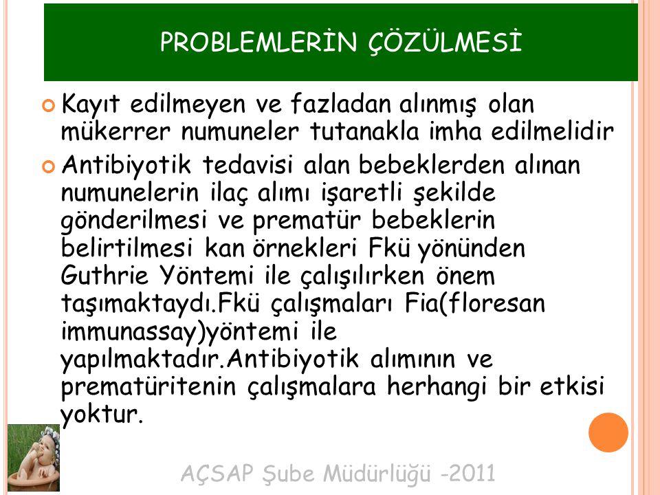 AÇSAP Şube Müdürlüğü -2011 Kayıt edilmeyen ve fazladan alınmış olan mükerrer numuneler tutanakla imha edilmelidir Antibiyotik tedavisi alan bebeklerde