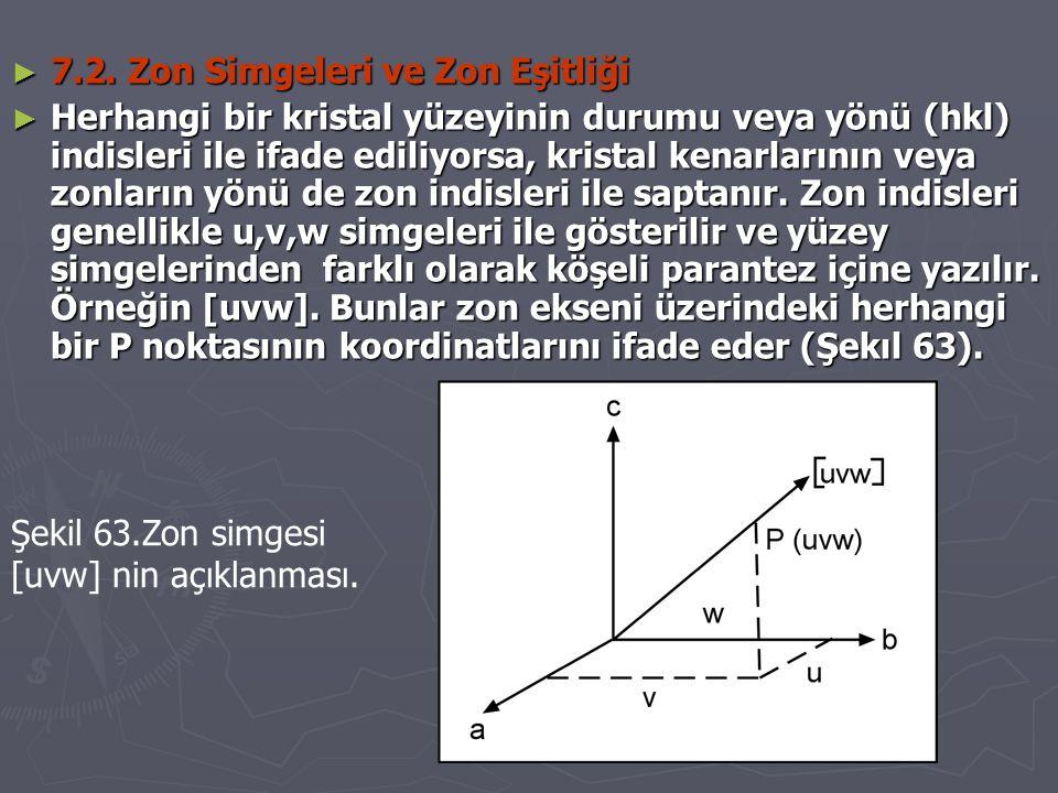 ► 7.2. Zon Simgeleri ve Zon Eşitliği ► Herhangi bir kristal yüzeyinin durumu veya yönü (hkl) indisleri ile ifade ediliyorsa, kristal kenarlarının veya