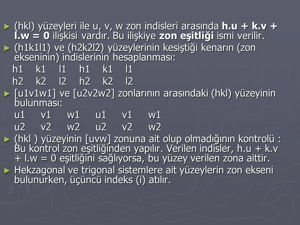 ► (hkl) yüzeyleri ile u, v, w zon indisleri arasında h.u + k.v + l.w = 0 ilişkisi vardır. Bu ilişkiye zon eşitliği ismi verilir. ► (h1k1l1) ve (h2k2l2