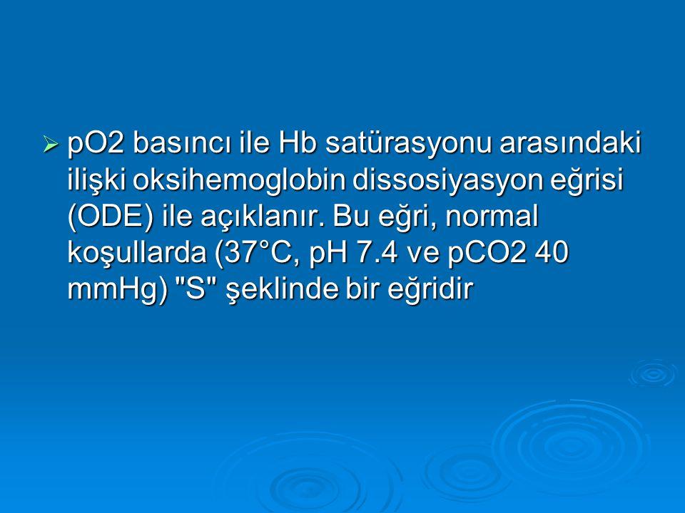  pO2 basıncı ile Hb satürasyonu arasındaki ilişki oksihemoglobin dissosiyasyon eğrisi (ODE) ile açıklanır. Bu eğri, normal koşullarda (37°C, pH 7.4 v