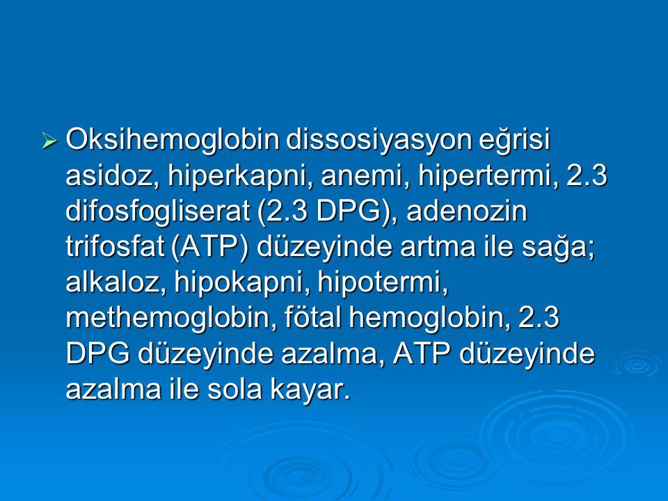  Oksihemoglobin dissosiyasyon eğrisi asidoz, hiperkapni, anemi, hipertermi, 2.3 difosfogliserat (2.3 DPG), adenozin trifosfat (ATP) düzeyinde artma i