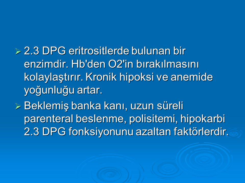  2.3 DPG eritrositlerde bulunan bir enzimdir. Hb'den O2'in bırakılmasını kolaylaştırır. Kronik hipoksi ve anemide yoğunluğu artar.  Beklemiş banka k