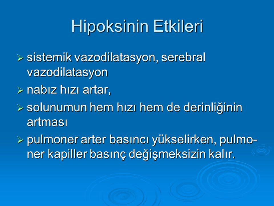 Hipoksinin Etkileri  sistemik vazodilatasyon, serebral vazodilatasyon  nabız hızı artar,  solunumun hem hızı hem de derinliğinin artması  pulmoner