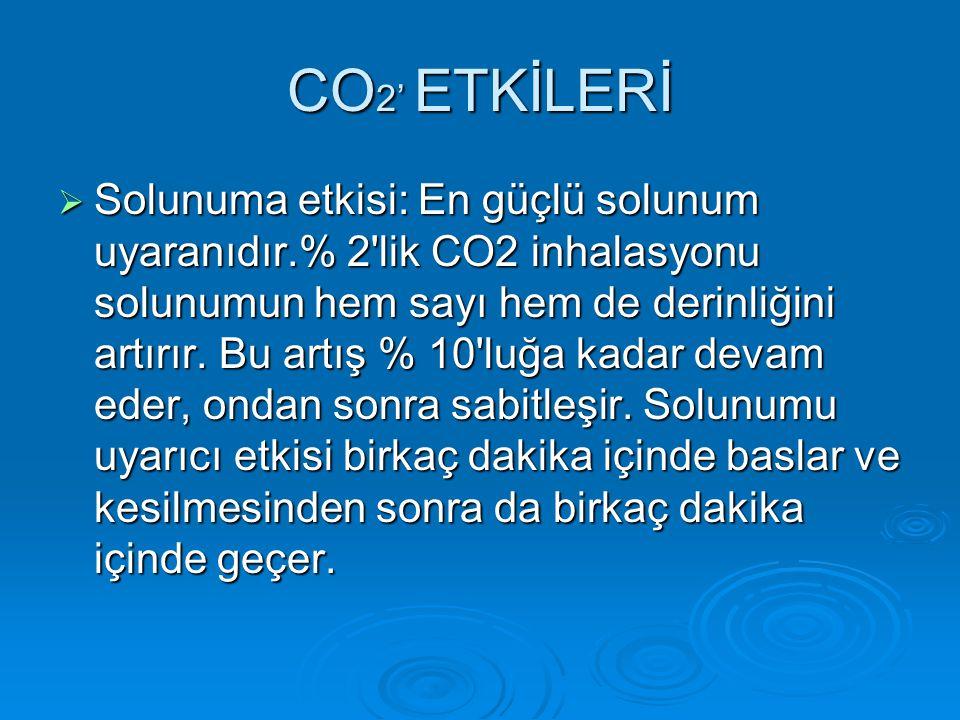 CO 2' ETKİLERİ  Solunuma etkisi: En güçlü solunum uyaranıdır.% 2'lik CO2 inhalasyonu solunumun hem sayı hem de derinliğini artırır. Bu artış % 10'luğ