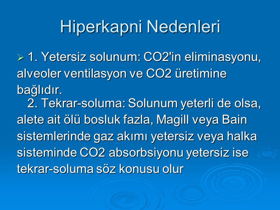 Hiperkapni Nedenleri  1. Yetersiz solunum: CO2'in eliminasyonu, alveoler ventilasyon ve CO2 üretimine bağlıdır. 2. Tekrar-soluma: Solunum yeterli de