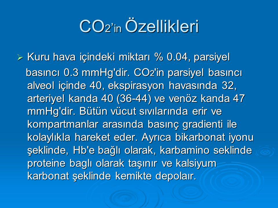 CO 2 ' in Özellikleri  Kuru hava içindeki miktarı % 0.04, parsiyel basıncı 0.3 mmHg'dir. CO 2 'in parsiyel basıncı alveol içinde 40, ekspirasyon hava