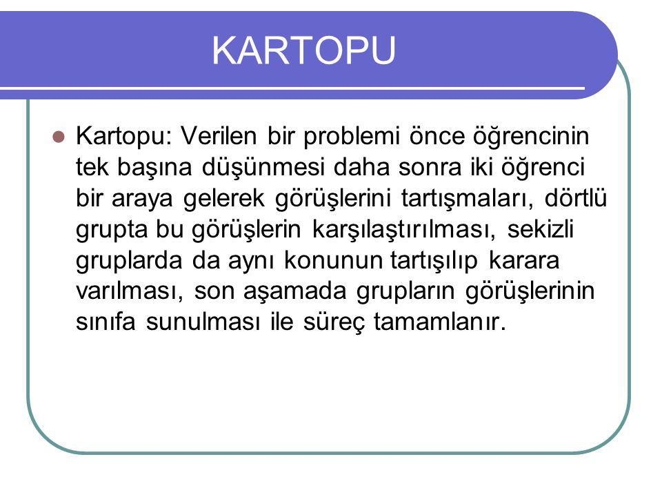 KARTOPU Kartopu: Verilen bir problemi önce öğrencinin tek başına düşünmesi daha sonra iki öğrenci bir araya gelerek görüşlerini tartışmaları, dörtlü g