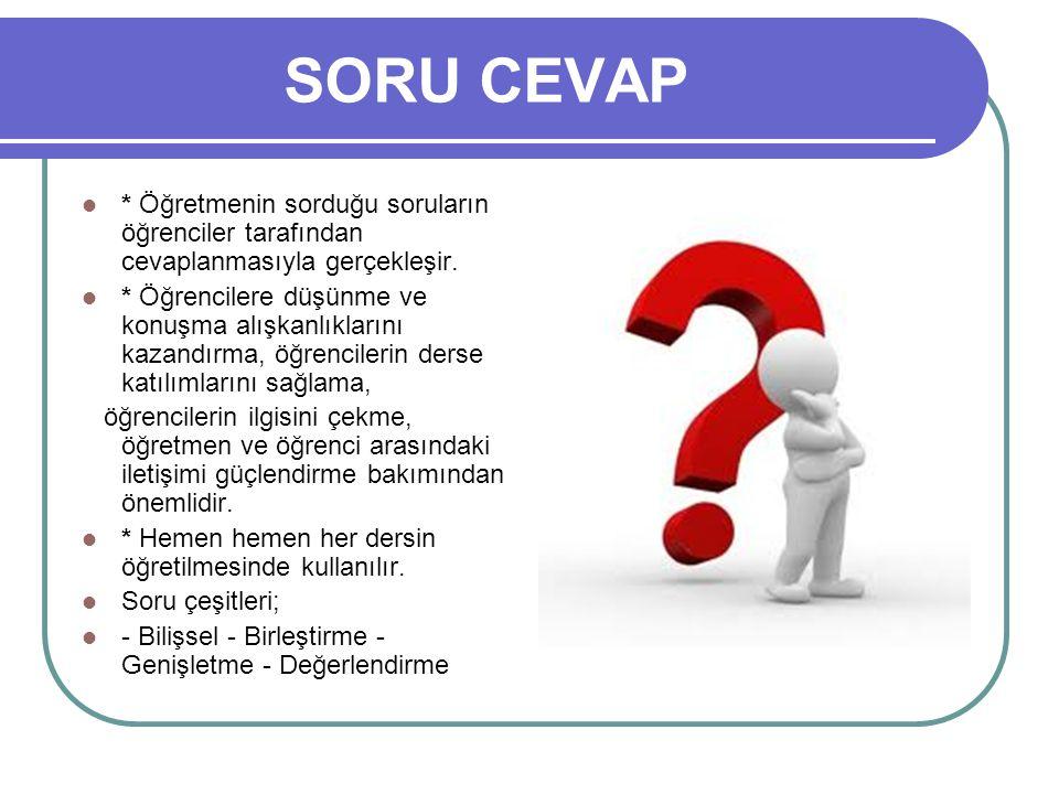 SORU CEVAP * Öğretmenin sorduğu soruların öğrenciler tarafından cevaplanmasıyla gerçekleşir. * Öğrencilere düşünme ve konuşma alışkanlıklarını kazandı