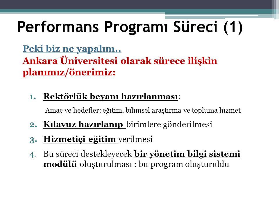 Performans Programı Süreci (1) Peki biz ne yapalım..