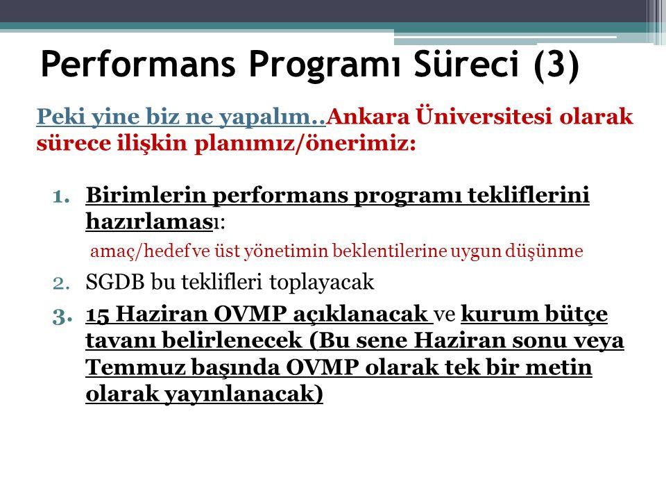 Performans Programı Süreci (3) Peki yine biz ne yapalım..Ankara Üniversitesi olarak sürece ilişkin planımız/önerimiz: 1.Birimlerin performans programı tekliflerini hazırlaması: amaç/hedef ve üst yönetimin beklentilerine uygun düşünme 2.SGDB bu teklifleri toplayacak 3.15 Haziran OVMP açıklanacak ve kurum bütçe tavanı belirlenecek (Bu sene Haziran sonu veya Temmuz başında OVMP olarak tek bir metin olarak yayınlanacak)