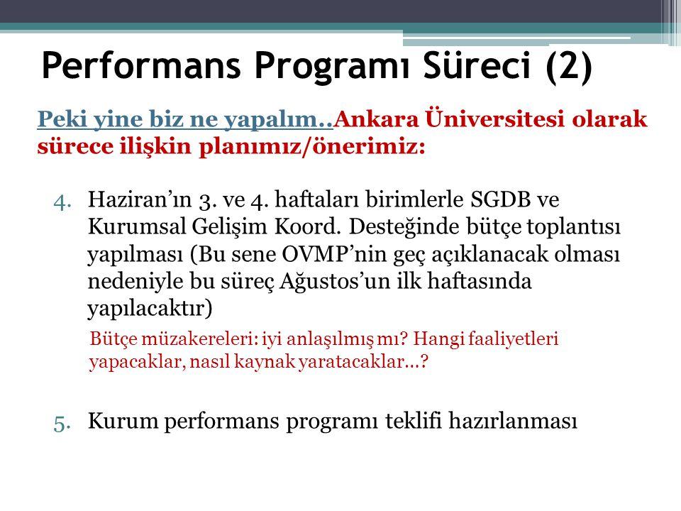 Performans Programı Süreci (2) Peki yine biz ne yapalım..Ankara Üniversitesi olarak sürece ilişkin planımız/önerimiz: 4.Haziran'ın 3.