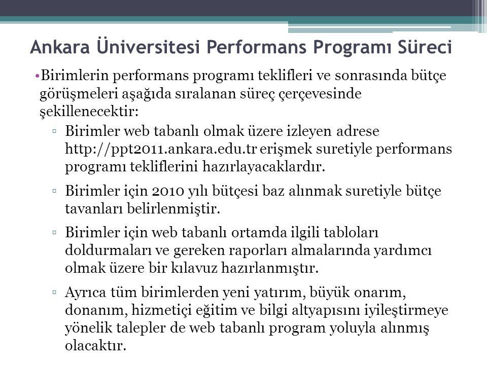 Ankara Üniversitesi Performans Programı Süreci Birimlerin performans programı teklifleri ve sonrasında bütçe görüşmeleri aşağıda sıralanan süreç çerçevesinde şekillenecektir: ▫Birimler web tabanlı olmak üzere izleyen adrese http://ppt2011.ankara.edu.tr erişmek suretiyle performans programı tekliflerini hazırlayacaklardır.