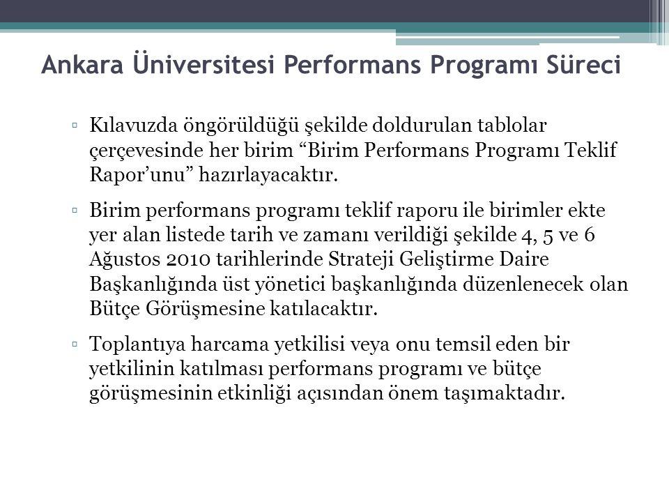 Ankara Üniversitesi Performans Programı Süreci ▫Kılavuzda öngörüldüğü şekilde doldurulan tablolar çerçevesinde her birim Birim Performans Programı Teklif Rapor'unu hazırlayacaktır.