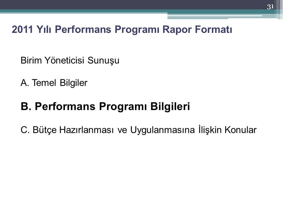 Birim Yöneticisi Sunuşu A. Temel Bilgiler B. Performans Programı Bilgileri C.