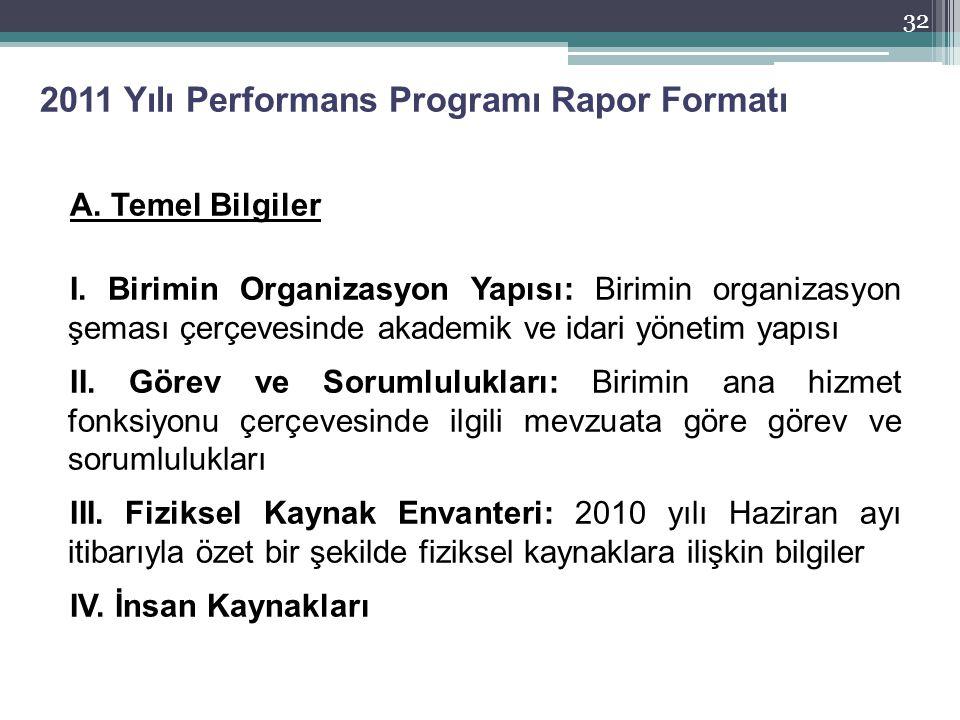 A. Temel Bilgiler I.