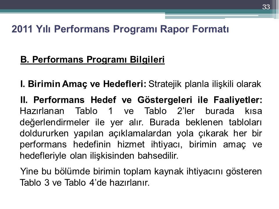B. Performans Programı Bilgileri I.