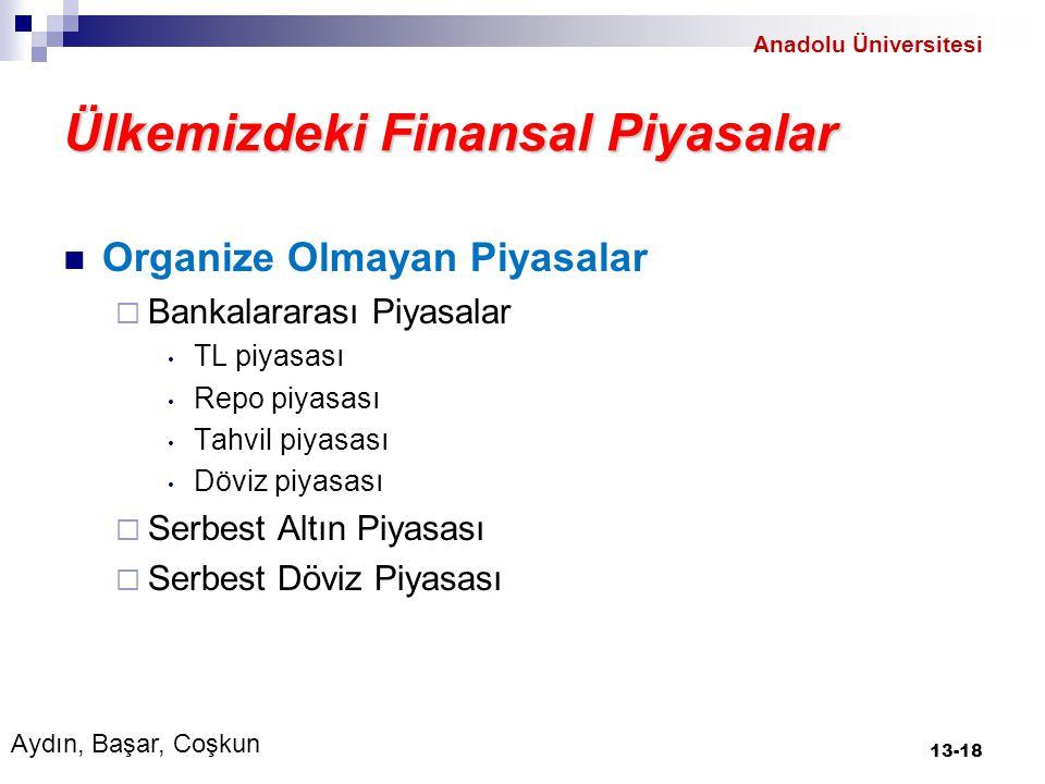 Ülkemizdeki Finansal Piyasalar Organize Olmayan Piyasalar  Bankalararası Piyasalar TL piyasası Repo piyasası Tahvil piyasası Döviz piyasası  Serbest Altın Piyasası  Serbest Döviz Piyasası 13-18 Aydın, Başar, Coşkun Anadolu Üniversitesi