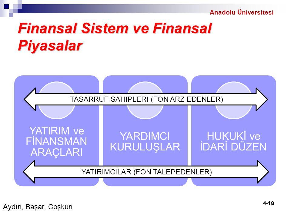 Finansal Sistem ve Finansal Piyasalar 4-18 Aydın, Başar, Coşkun YATIRIM ve FİNANSMAN ARAÇLARI YARDIMCI KURULUŞLAR HUKUKİ ve İDARİ DÜZEN TASARRUF SAHİPLERİ (FON ARZ EDENLER) YATIRIMCILAR (FON TALEPEDENLER) Anadolu Üniversitesi