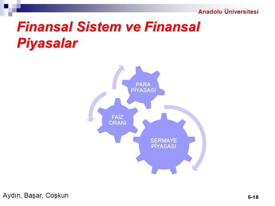 Finansal Sistem ve Finansal Piyasalar Para Piyasası Vadesi en fazla bir yıl kadar fon arz ve talebinin karşılaştığı piyasalardır.