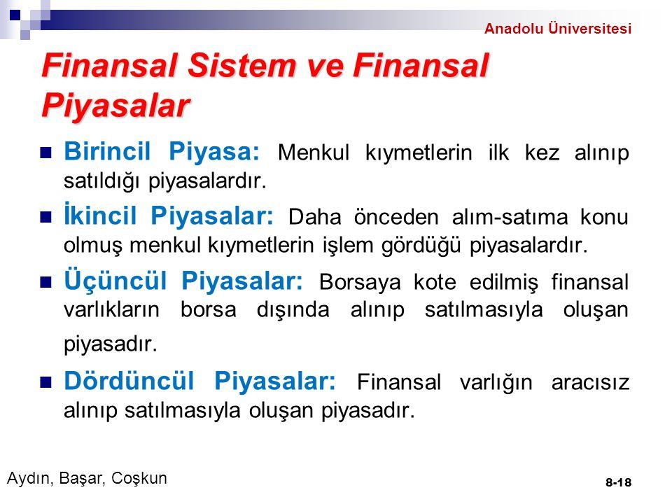 Finansal Sistem ve Finansal Piyasalar Spot Piyasalar Ödemenin ve teslimin hemen yapıldığı piyasalardır.