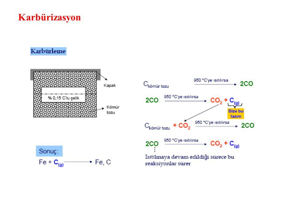 Matrisin yani bor atomlarından etkilenmeyen bölgenin sertlik değeri yaklaşık 150 HV iken borlama işlemi ile yüzey iyileştirmesi yapılan bu malzemenin yüzey sertliği yaklaşık 1300 HV'lere ulaşmıştır.