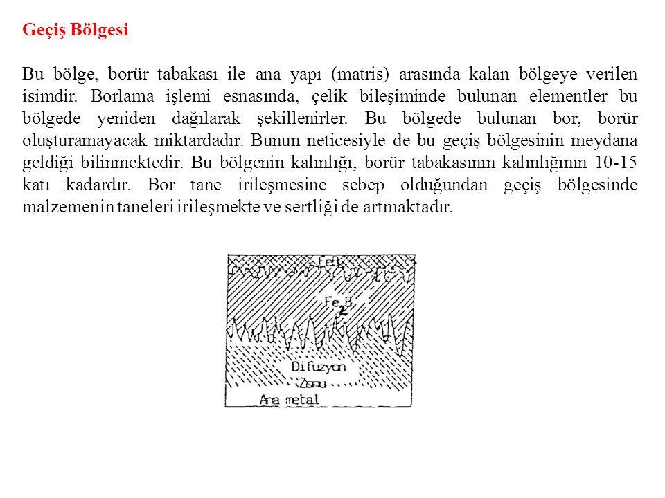 Geçiş Bölgesi Bu bölge, borür tabakası ile ana yapı (matris) arasında kalan bölgeye verilen isimdir. Borlama işlemi esnasında, çelik bileşiminde bulun