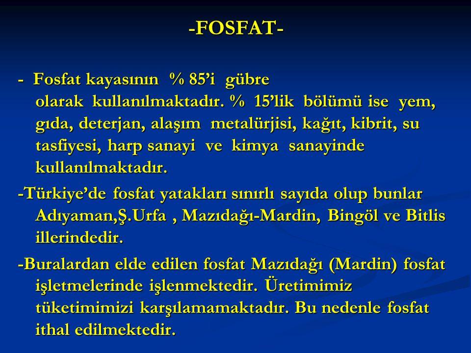 -FOSFAT- - Fosfat kayasının % 85'i gübre olarak kullanılmaktadır.