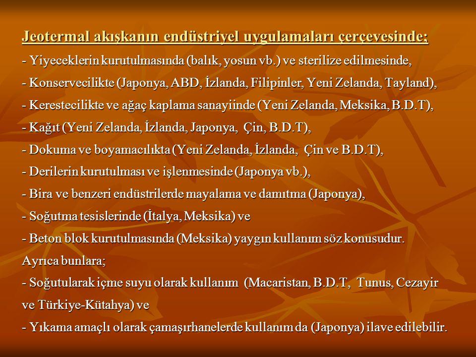 Kimyasal Madde Üretiminde; Kimyasal Madde Üretiminde; - Jeotermal akışkan; borik asit, amonyum bikarbonat, ağır su (döteryum oksit:D2O), amonyum sülfat, potasyum klorür vb.