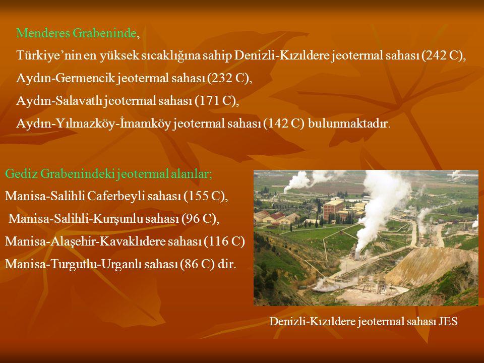 Benzer graben sisteminde gelişen; Kütahya-Simav jeotermal sahası (162 C) ve Kütahya-Gediz –Abide jeotermal sahası (97 C) da yüksek sıcaklıklı sahalar arasındadır.