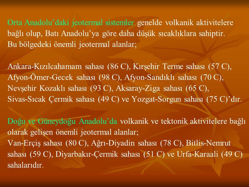Kuzey Anadolu'da doğrultu atımlı Kuzey Anadolu Fayı boyunca gelişen önemli jeotermal alanlar; Sakarya-Akyazı sahası (84 C), Bursa-Çekirge sahası (82 C), Yalova-Armutlu sahası (77 C), Yalova-Terme sahası (66 C), Çankırı-Kurşunlu sahası (54 C), Tokat-Reşadiye sahası (47 C), Bolu-kaplıca sahası (45 C) dır.