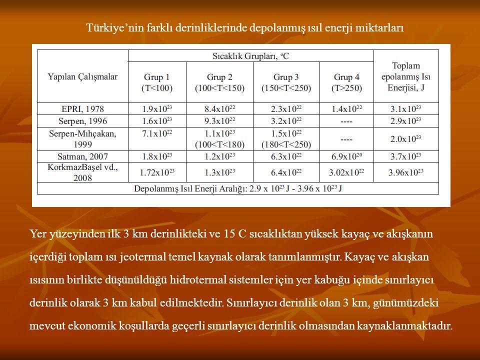 5686 sayılı Jeotermal Kaynaklar ve Doğal Mineralli Sular Yasası 2009 TMMOB Jeotermal Kongresinde: 5686 sayılı Jeotermal Kaynaklar ve Doğal Mineralli Sular Yasasının tam anlamıyla kamu yararı ve ülke çıkarlarını gözetmediği, eksikler vehatalar içerdiği, Kanunun uygulanması konusunda yasada belirtilen kurumların görev yetki ve sorumluluklarının karmaşık bir biçimde düzenlenmiş olduğu, bunun da sorunlara yol açacağı, Yasanın çevre ile jeotermal kaynakların ve rezervuarların korunmasına yönelik etkin bir düzenleme içermediği, Jeotermal kaynaklar ile ilgili araştırmaların nasıl yapılacağı ve denetleneceği konularında bir düzenleme getirmediği, Yasanın jeotermal sistemlerin korunması ile sistemin dengesinin, yenilenebilirlik- sürdürülebilirlik şartlarının bilinerek işletmenin buna göre yapılmasının sağlanmasına yönelik hiçbir önlem, zorunluluk ve yaptırım öngörmediği vurgulanmıştır.