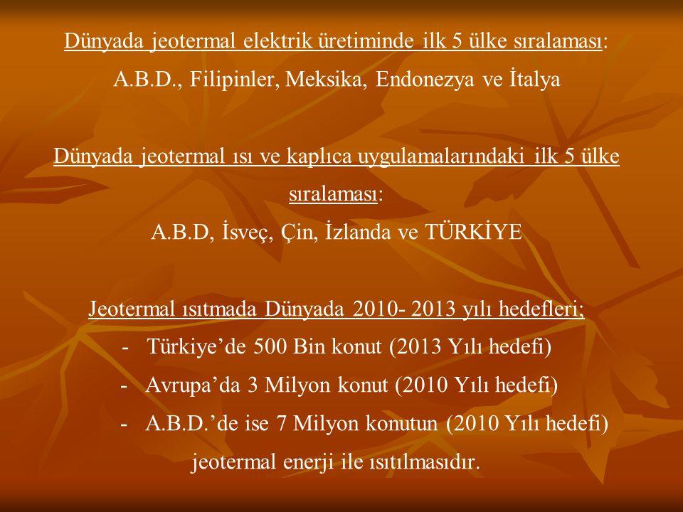 Dünyada Jeotermal Doğrudan Kullanımı (Elektrik Dışı) Lund v.d., WGC 2005 Bildirileri, Antalya
