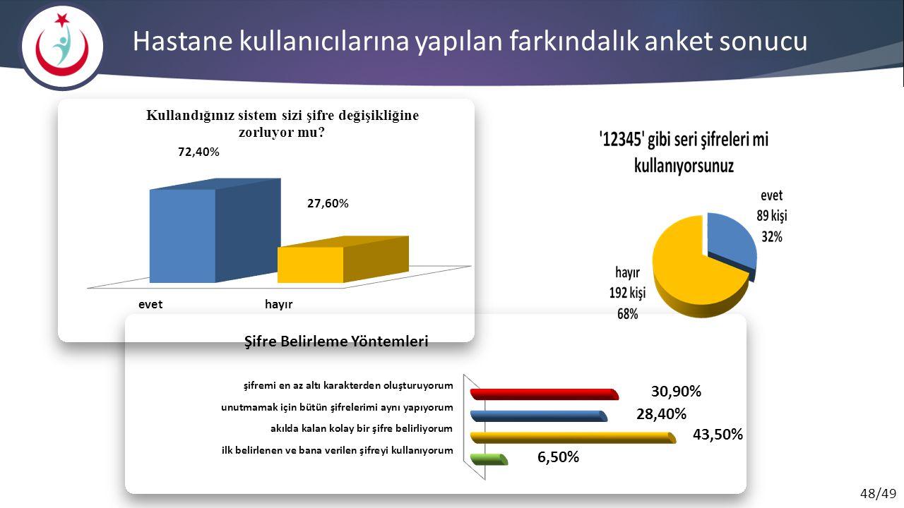 48/49 Hastane kullanıcılarına yapılan farkındalık anket sonucu
