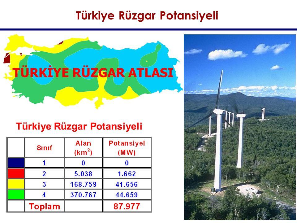 Türkiye Rüzgar Potansiyeli TÜRKİYE RÜZGAR ATLASI Türkiye Rüzgar Potansiyeli