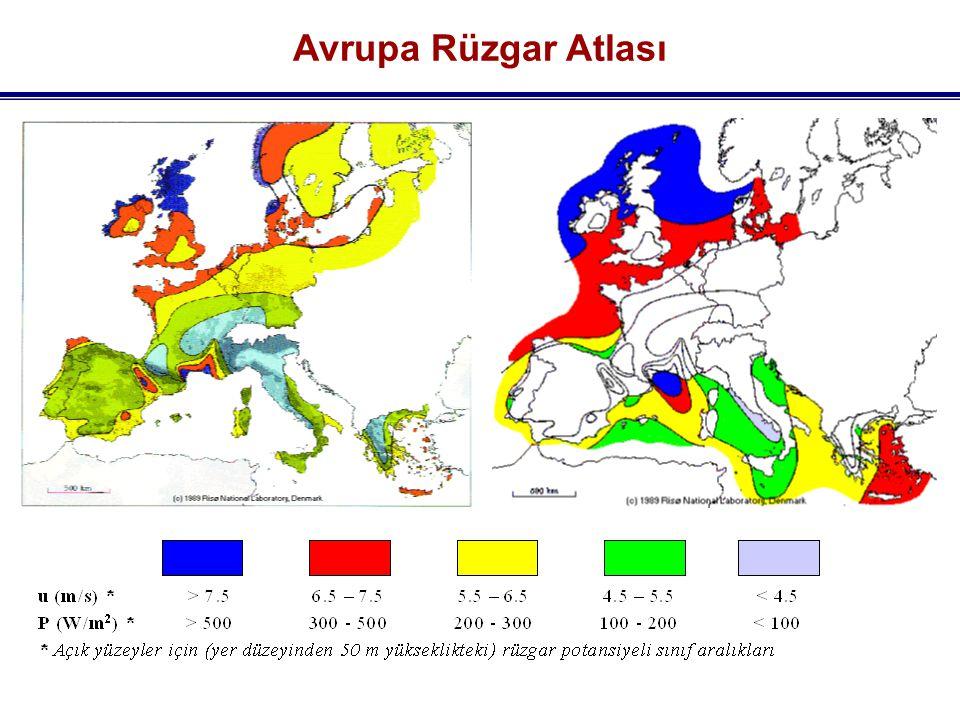 Avrupa Rüzgar Atlası