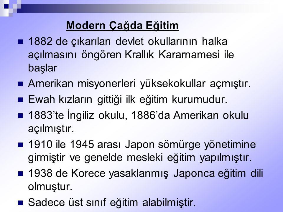 Dünya Savaşı Sonrası Bağımsızlıktan sonra Güney Korede ABD'nin etkisi görülmüştür.