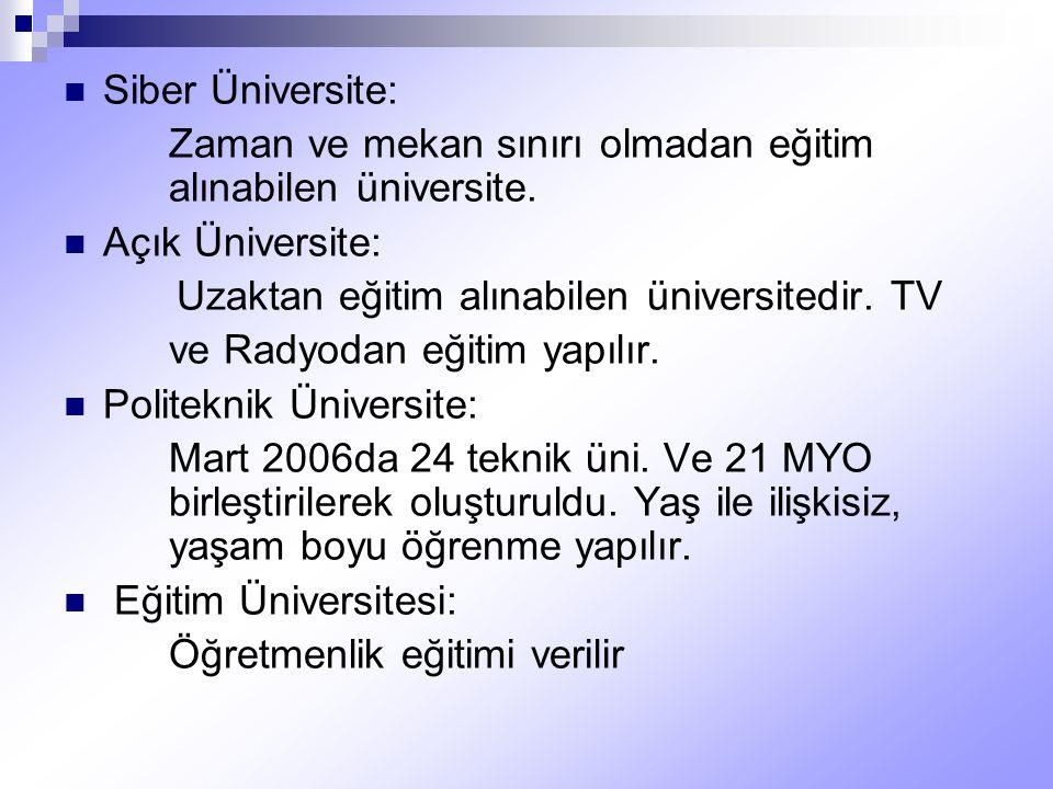Siber Üniversite: Zaman ve mekan sınırı olmadan eğitim alınabilen üniversite. Açık Üniversite: Uzaktan eğitim alınabilen üniversitedir. TV ve Radyodan