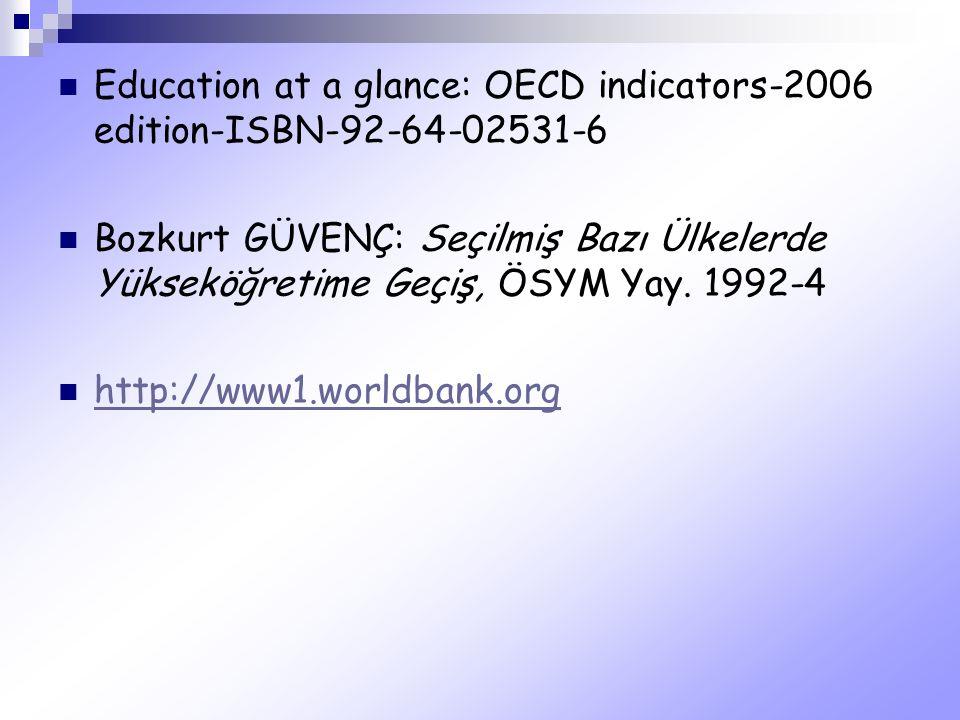 Education at a glance: OECD indicators-2006 edition-ISBN-92-64-02531-6 Bozkurt GÜVENÇ: Seçilmiş Bazı Ülkelerde Yükseköğretime Geçiş, ÖSYM Yay. 1992-4