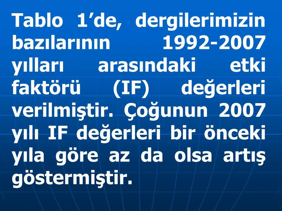 Tablo 1'de, dergilerimizin bazılarının 1992-2007 yılları arasındaki etki faktörü (IF) değerleri verilmiştir. Çoğunun 2007 yılı IF değerleri bir önceki