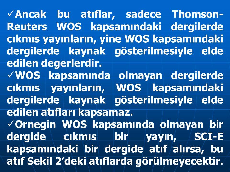 Ancak bu atıflar, sadece Thomson- Reuters WOS kapsamındaki dergilerde cıkmıs yayınların, yine WOS kapsamındaki dergilerde kaynak gösterilmesiyle elde edilen degerlerdir.