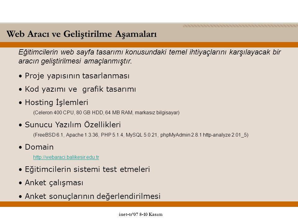 Web Aracı ve Geliştirilme Aşamaları Proje yapısının tasarlanması Kod yazımı ve grafik tasarımı Hosting İşlemleri (Celeron 400 CPU, 80 GB HDD, 64 MB RAM, markasız bilgisayar) Sunucu Yazılım Özellikleri (FreeBSD 6.1, Apache 1.3.36, PHP 5.1.4, MySQL 5.0.21, phpMyAdmin 2.8.1 http-analyze 2.01_5) Domain http://webaraci.balikesir.edu.tr Eğitimcilerin sistemi test etmeleri Anket çalışması Anket sonuçlarının değerlendirilmesi inet-tr'07 8-10 Kasım Eğitimcilerin web sayfa tasarımı konusundaki temel ihtiyaçlarını karşılayacak bir aracın geliştirilmesi amaçlanmıştır.