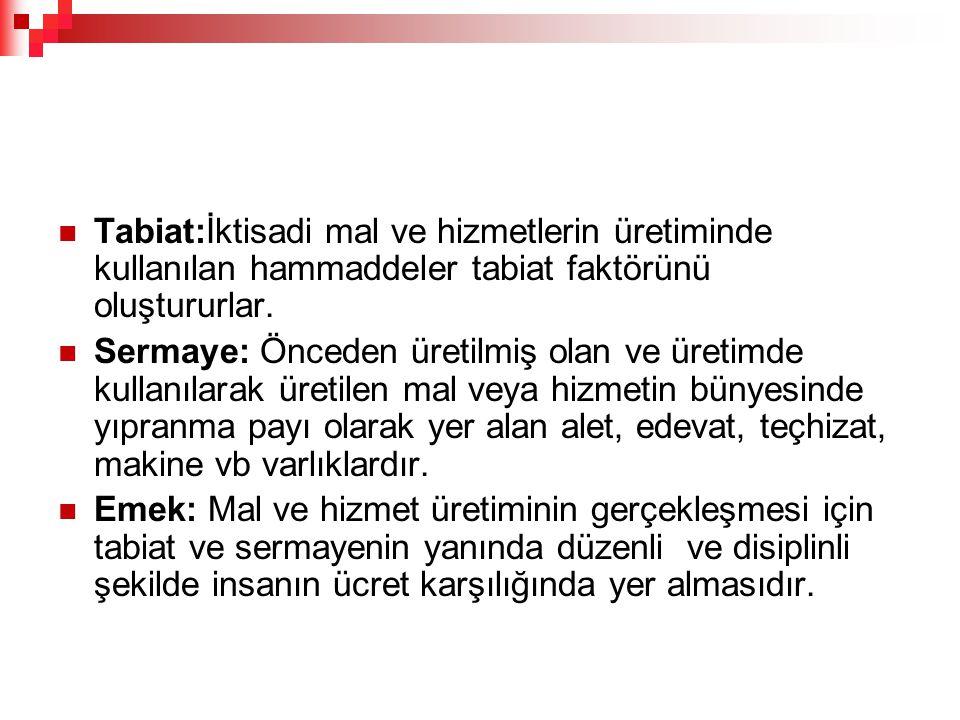 Tabiat:İktisadi mal ve hizmetlerin üretiminde kullanılan hammaddeler tabiat faktörünü oluştururlar.