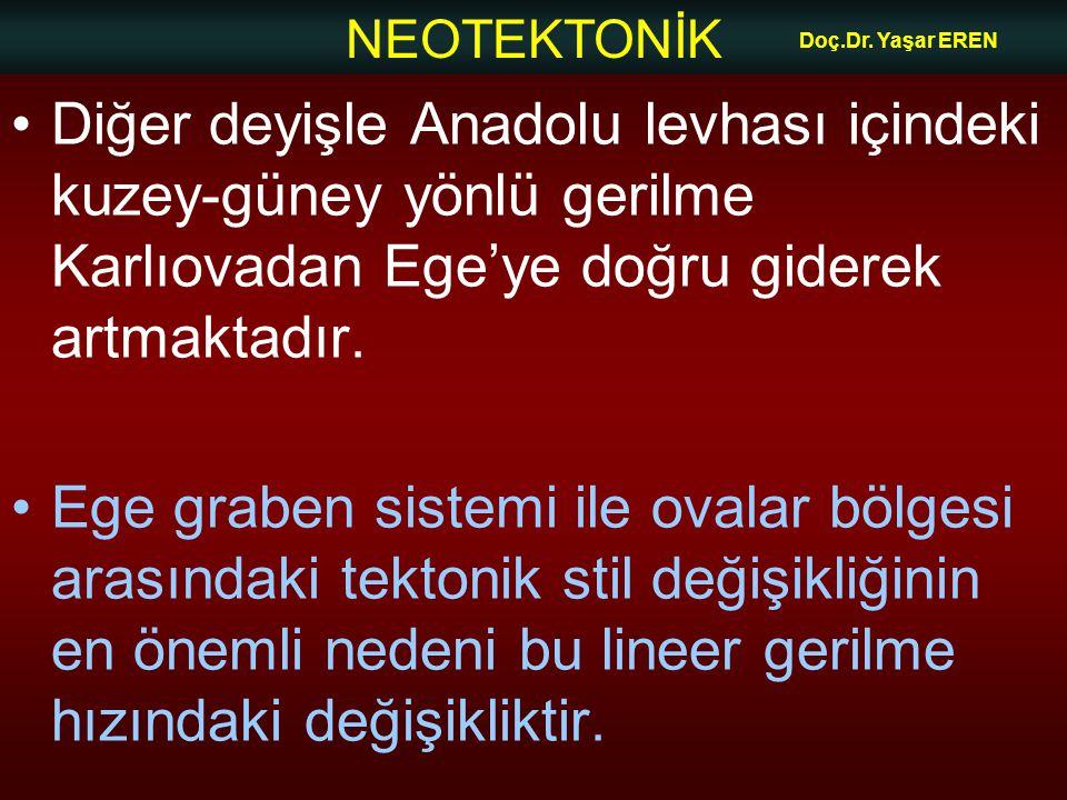 NEOTEKTONİK Doç.Dr. Yaşar EREN Diğer deyişle Anadolu levhası içindeki kuzey-güney yönlü gerilme Karlıovadan Ege'ye doğru giderek artmaktadır. Ege grab