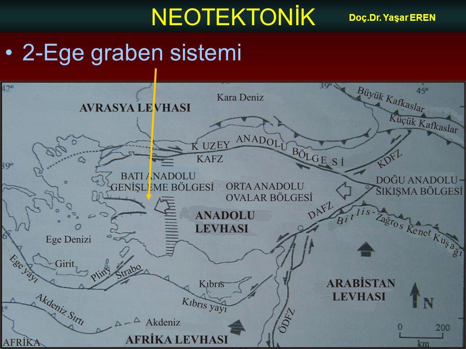 NEOTEKTONİK Doç.Dr. Yaşar EREN 2-Ege graben sistemi