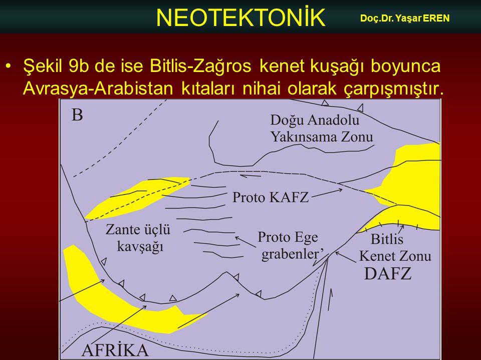 NEOTEKTONİK Doç.Dr. Yaşar EREN Şekil 9b de ise Bitlis-Zağros kenet kuşağı boyunca Avrasya-Arabistan kıtaları nihai olarak çarpışmıştır.